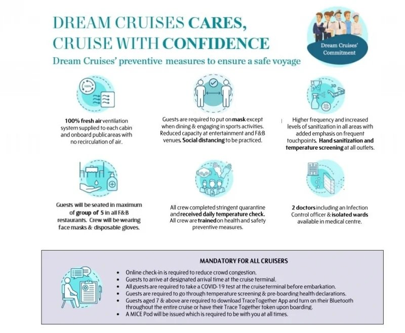 Safety Measures of World Dream's Super Seacation at S$199