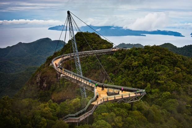 Langkawi Địa điểm du lịch ở Malaysia