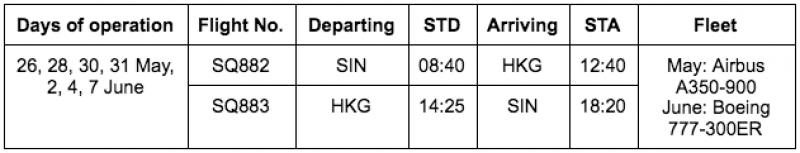 singapore hong kong travel