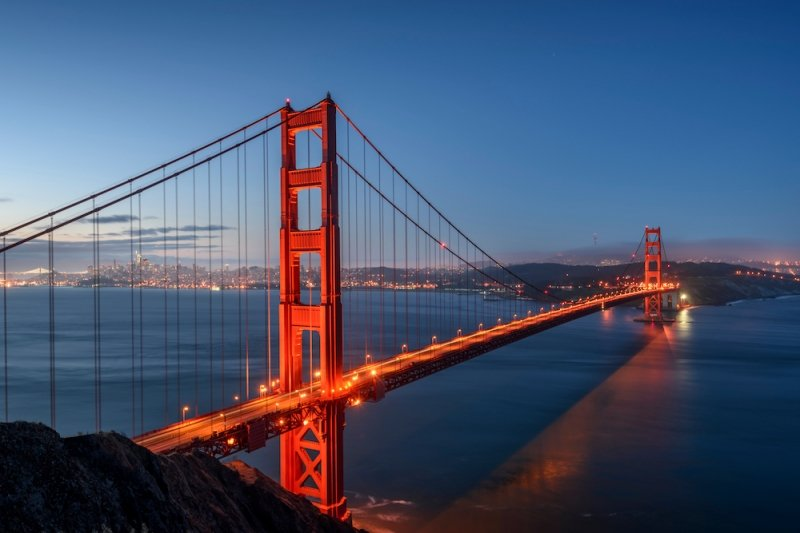 famous bridges in the world: SF