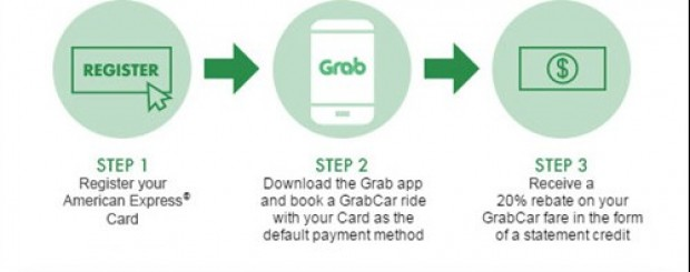 Get a 20% Rebate on GrabCar Rides with American Express Card 2