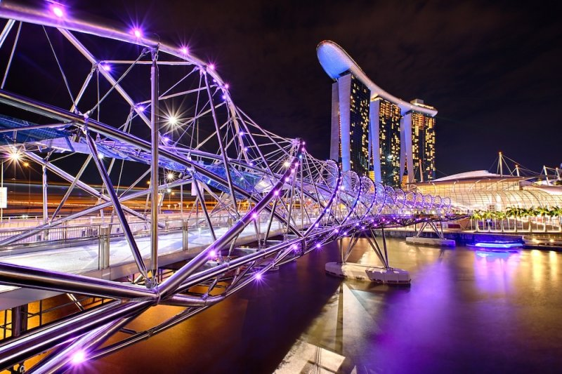famous bridges in the world: helix