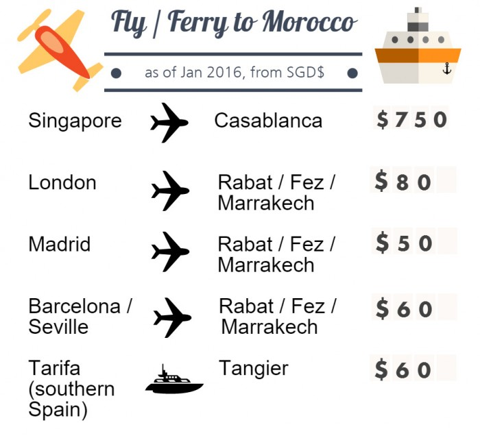 airfare to morocco