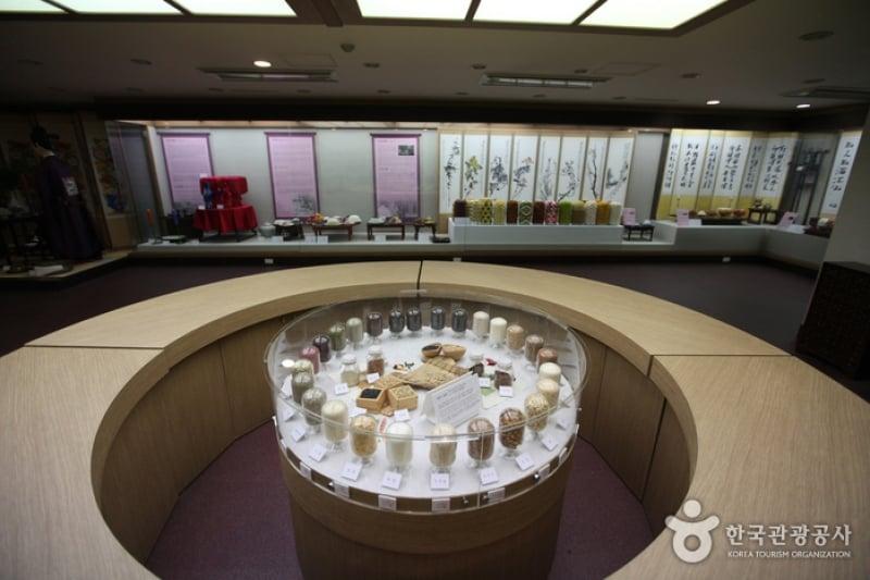 Tteok Museum