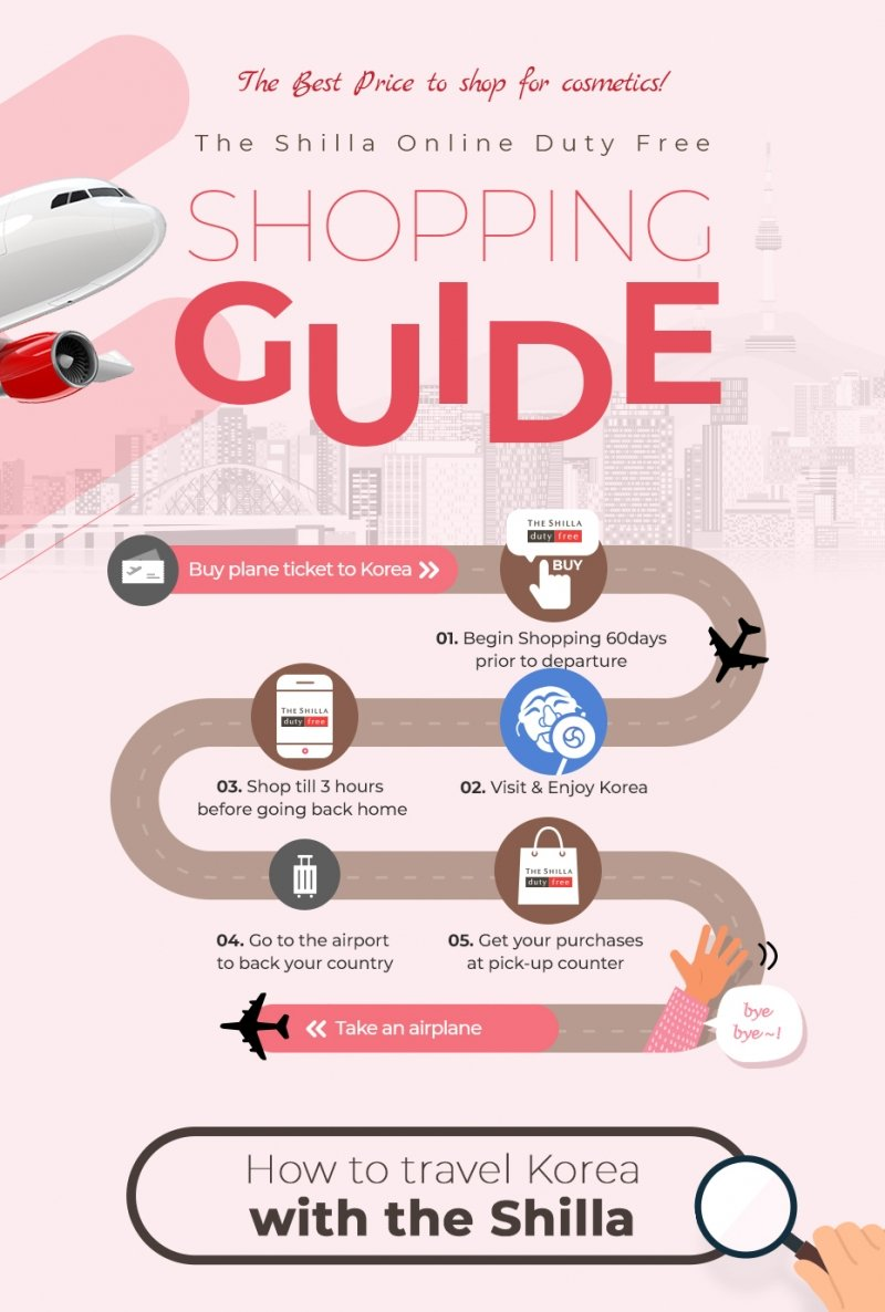 How to shop on The Shilla Online Duty Free Korea