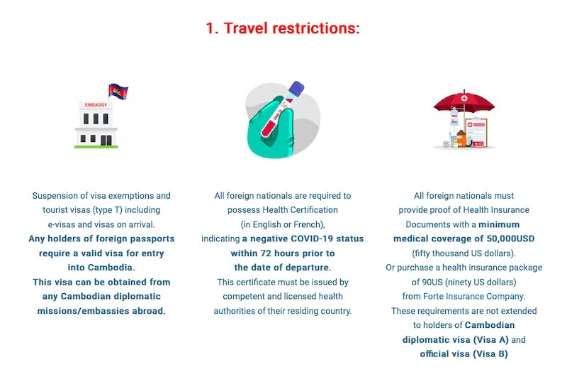 Southeast Asia Open for Tourists With Travel Restrictions