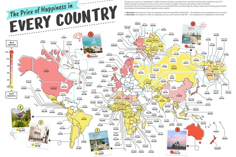 Most Expensive Countries