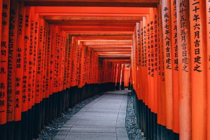 Đền Chùa Ở Kyoto